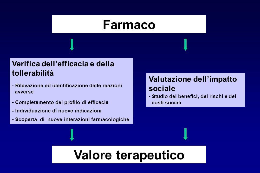 Farmaco Valore terapeutico