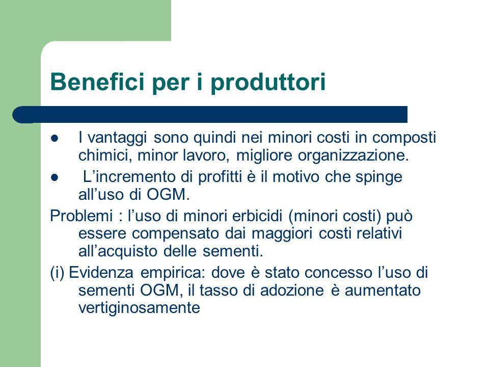 Benefici per i produttori