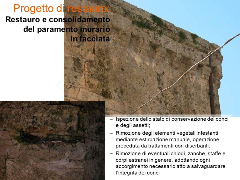 Progetto di restauro: Restauro e consolidamento del paramento murario in facciata