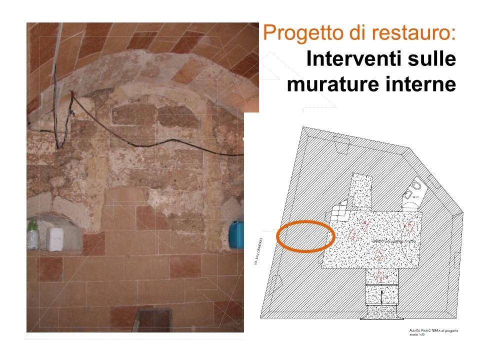 Progetto di restauro: Interventi sulle murature interne