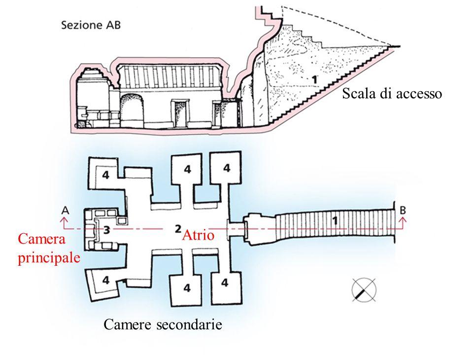 Scala di accesso Atrio Camera principale Camere secondarie