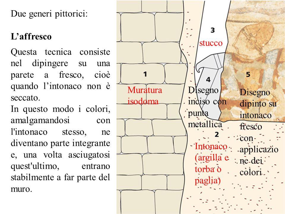 Due generi pittorici: L'affresco. stucco. Questa tecnica consiste nel dipingere su una parete a fresco, cioè quando l'intonaco non è seccato.