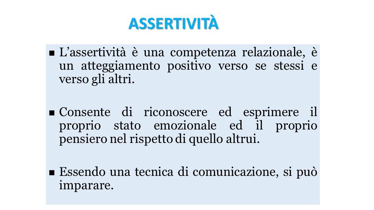 ASSERTIVITÀ L'assertività è una competenza relazionale, è un atteggiamento positivo verso se stessi e verso gli altri.