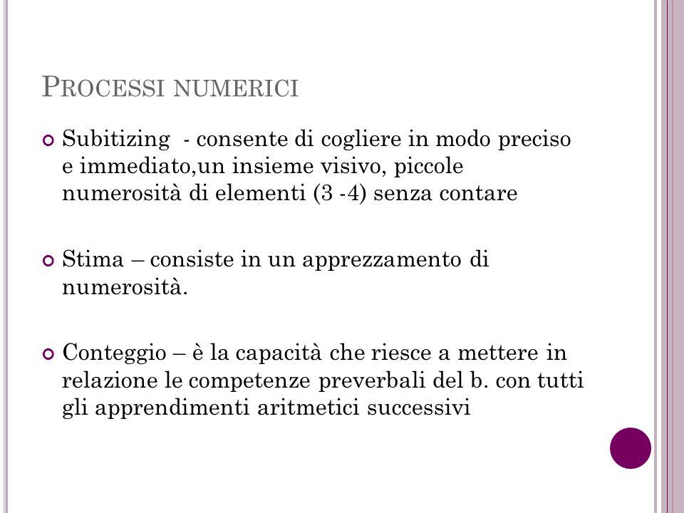 Processi numerici
