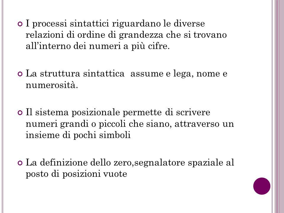 I processi sintattici riguardano le diverse relazioni di ordine di grandezza che si trovano all'interno dei numeri a più cifre.