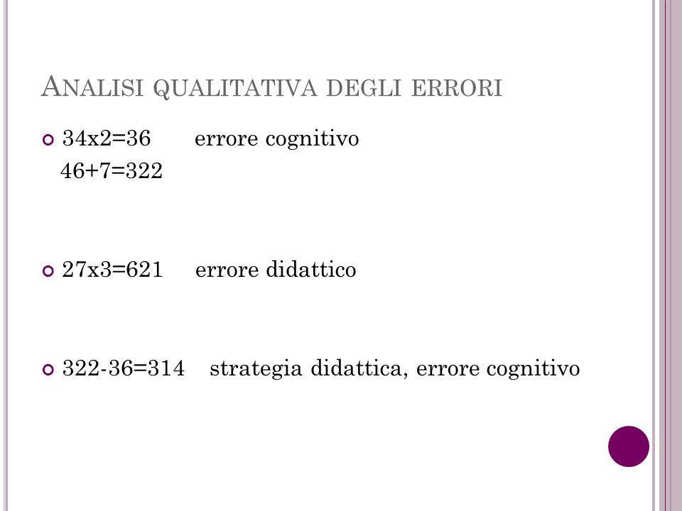 Analisi qualitativa degli errori
