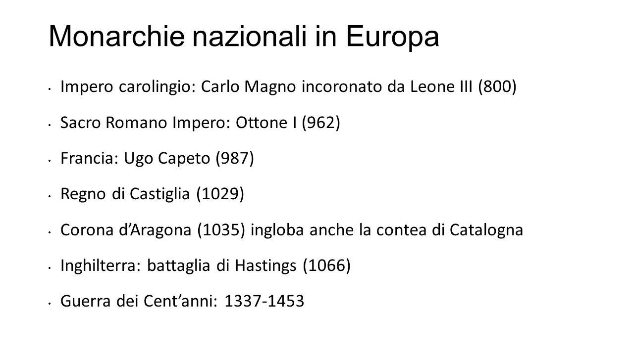 Monarchie nazionali in Europa