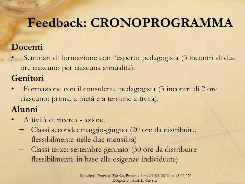 Feedback: CRONOPROGRAMMA