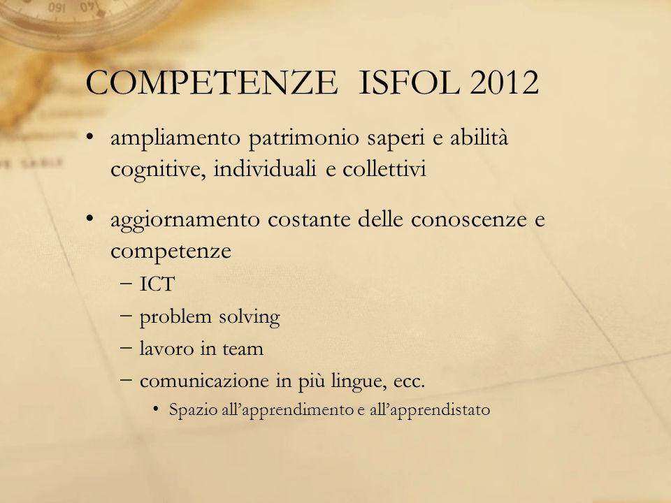 COMPETENZE ISFOL 2012 ampliamento patrimonio saperi e abilità cognitive, individuali e collettivi.