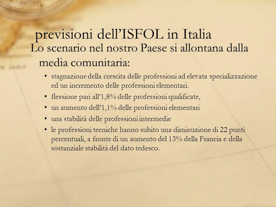 previsioni dell'ISFOL in Italia