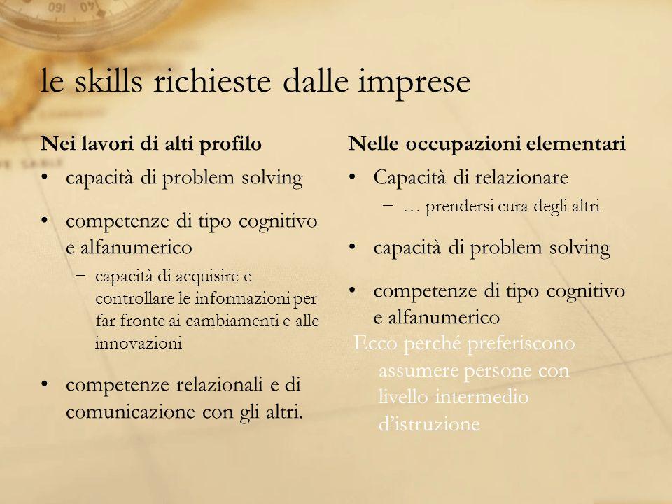 le skills richieste dalle imprese