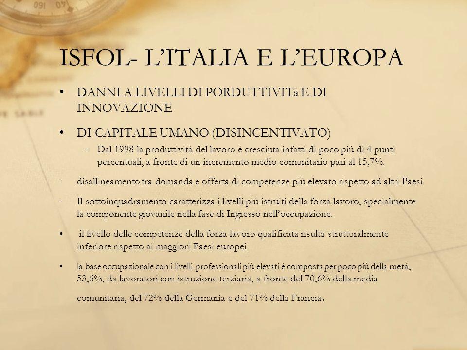ISFOL- L'ITALIA E L'EUROPA