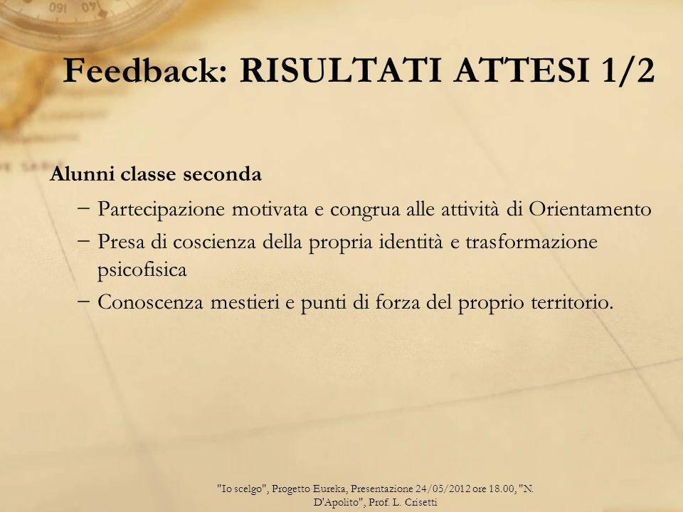Feedback: RISULTATI ATTESI 1/2