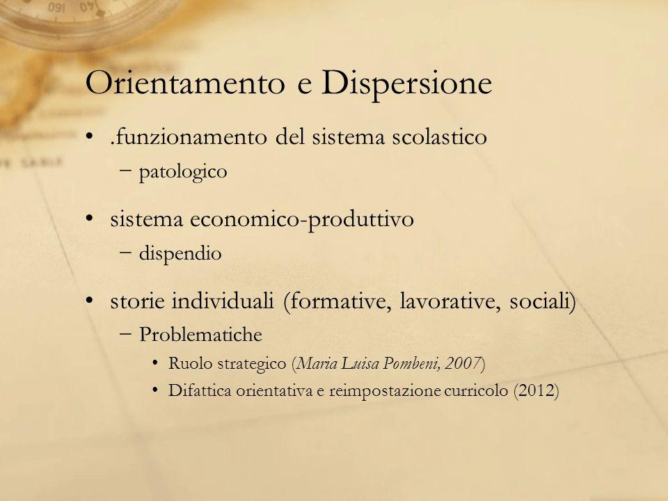 Orientamento e Dispersione