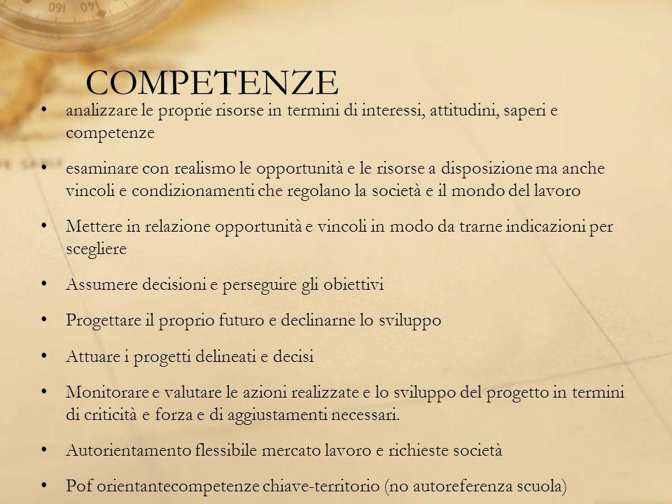COMPETENZE analizzare le proprie risorse in termini di interessi, attitudini, saperi e competenze.