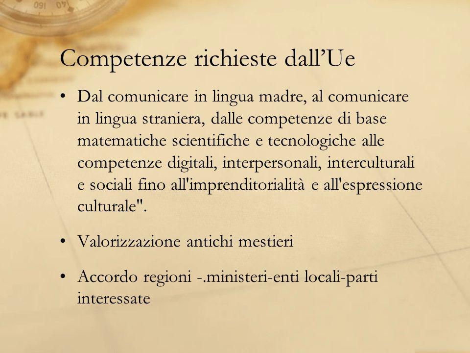 Competenze richieste dall'Ue