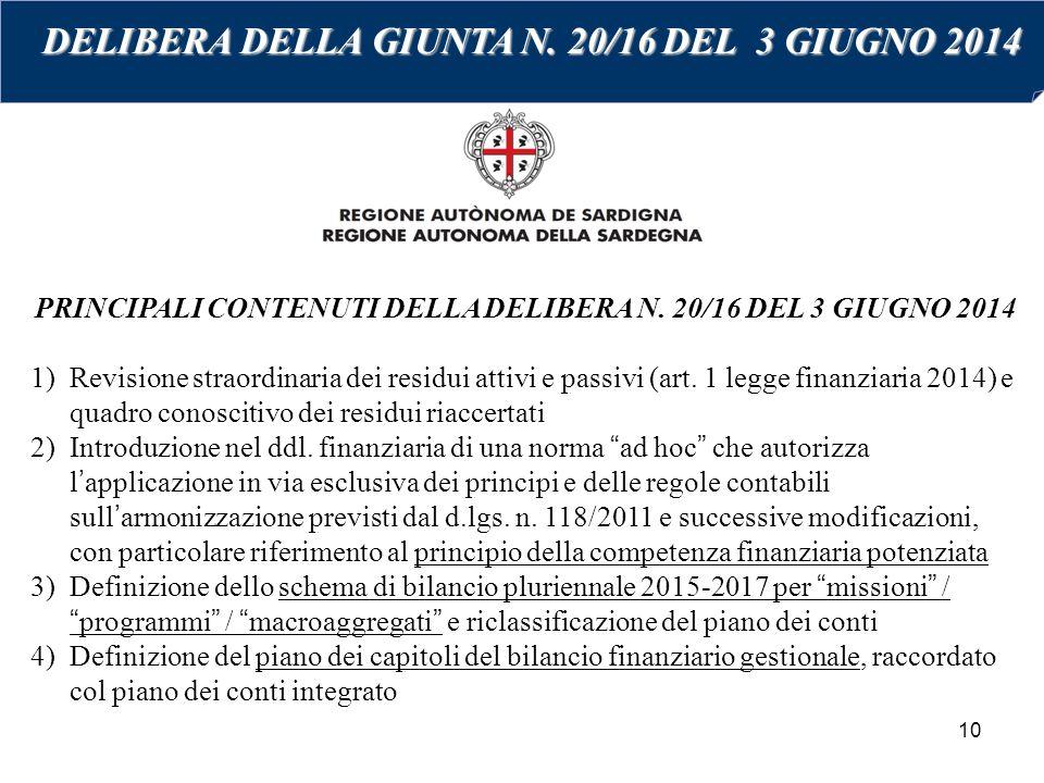 DELIBERA DELLA GIUNTA N. 20/16 DEL 3 GIUGNO 2014