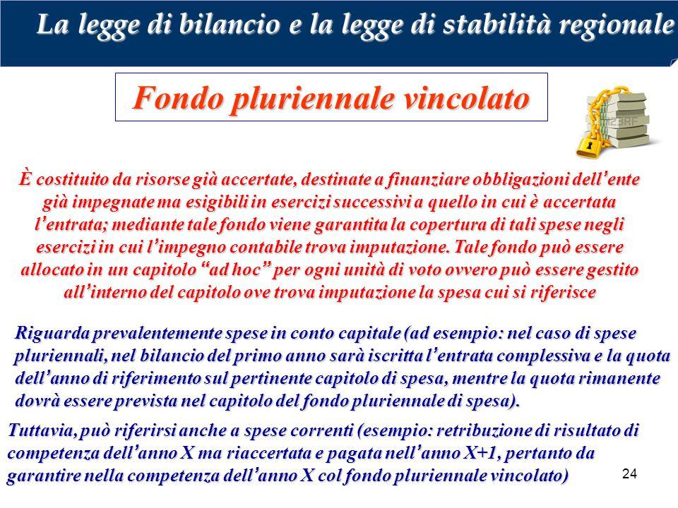 Fondo pluriennale vincolato