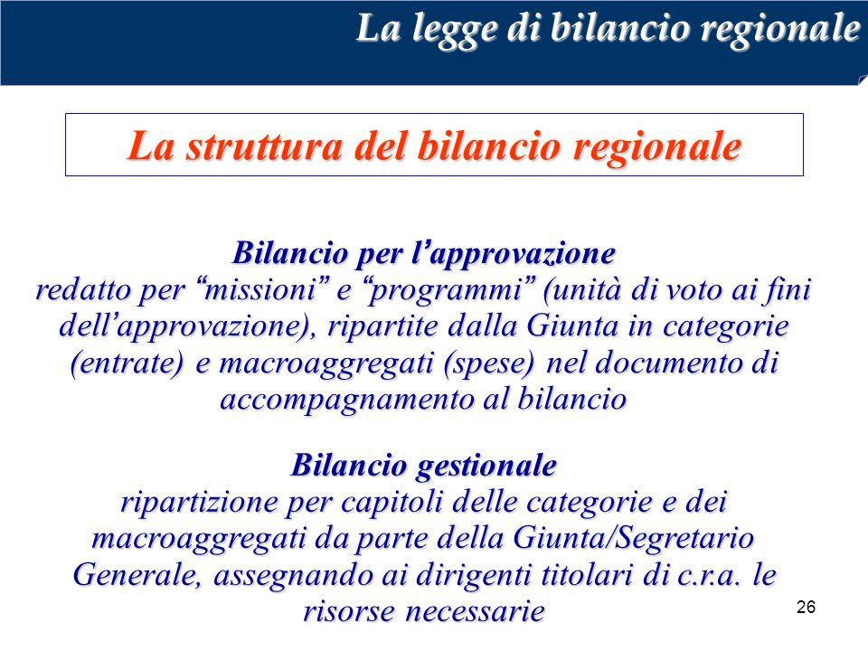 La struttura del bilancio regionale