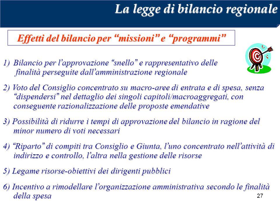 Effetti del bilancio per missioni e programmi