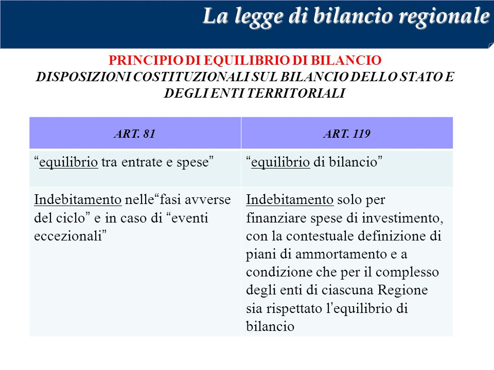 PRINCIPIO DI EQUILIBRIO DI BILANCIO