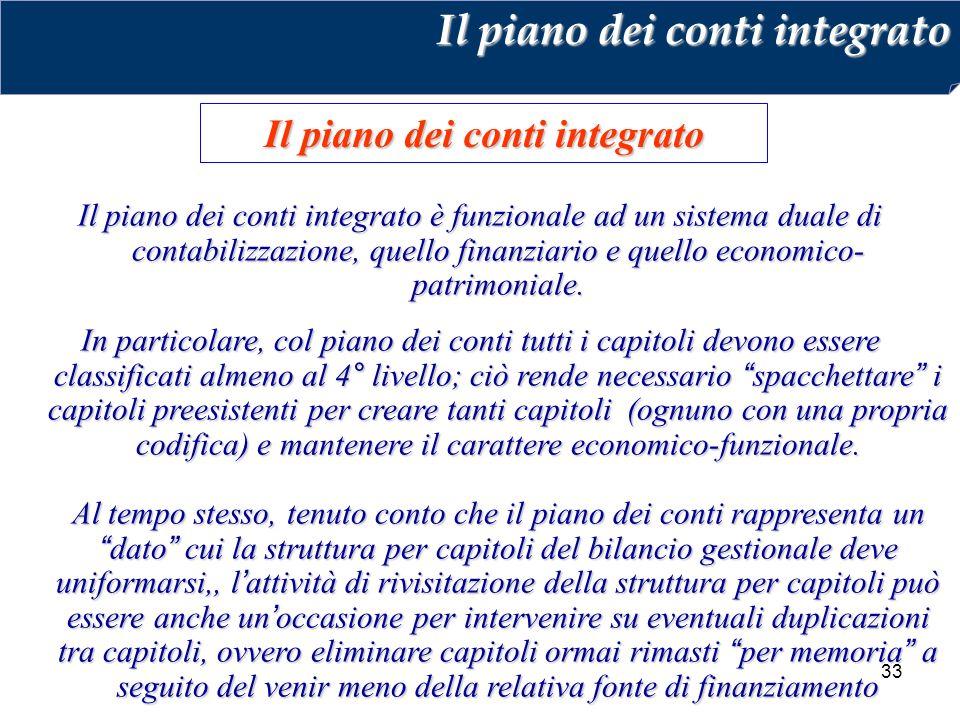 Il piano dei conti integrato