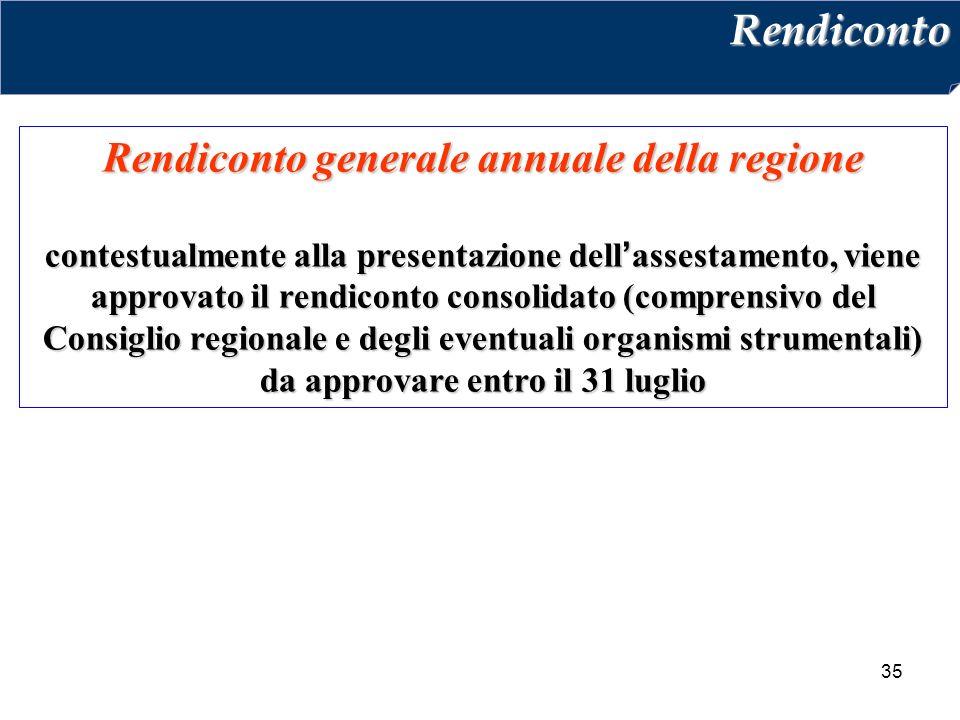 Rendiconto generale annuale della regione