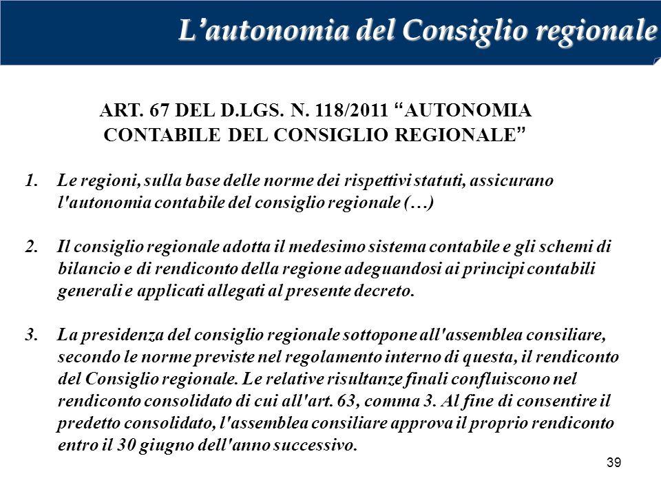 L'autonomia del Consiglio regionale