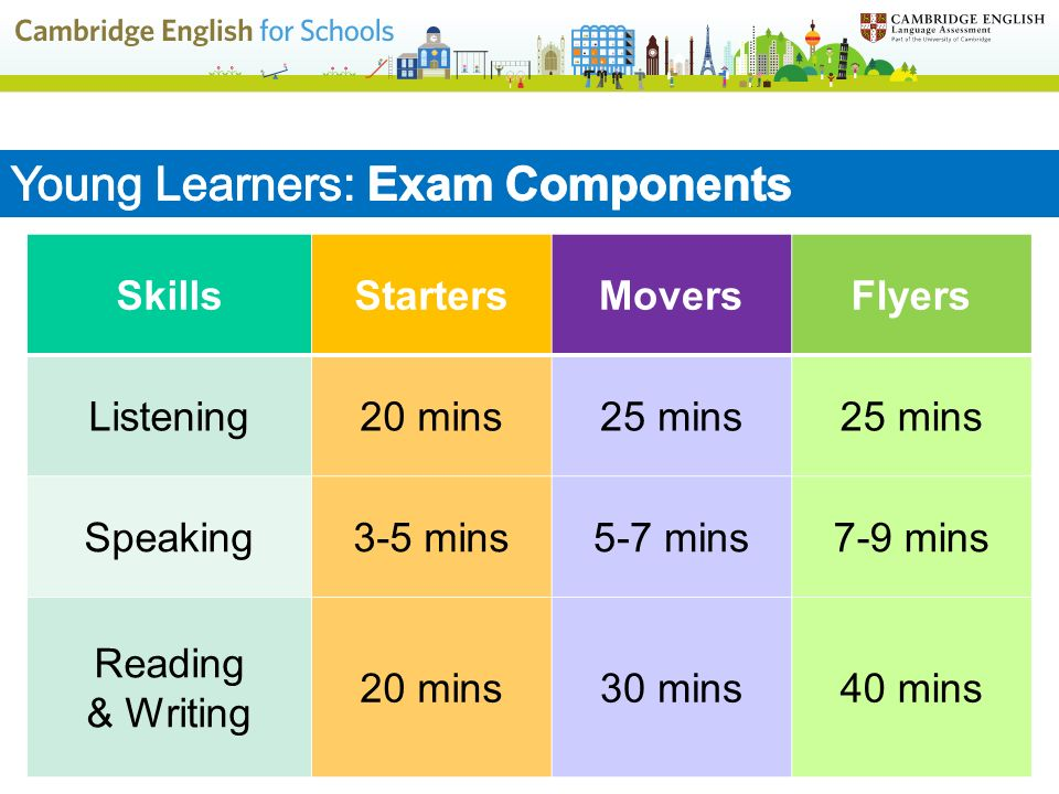 Young Learners: Exam Components