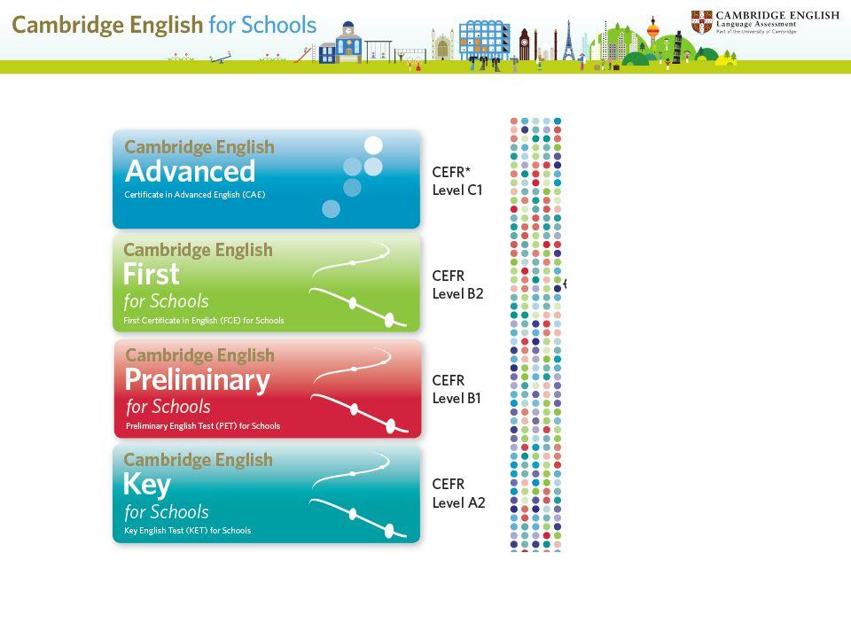 La nostra gamma di esami Cambridge English for Schools sono fatte appositamente per rendere l'apprendimento della lingua inglese divertente e stimolante per i ragazzi in età scolastica.