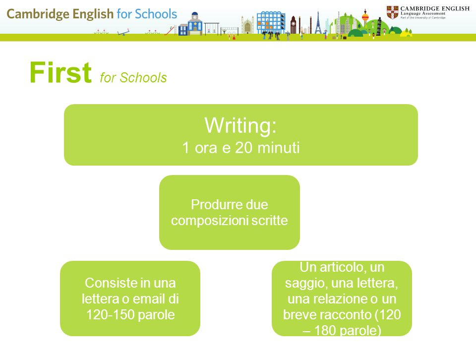 First for Schools Writing: 1 ora e 20 minuti
