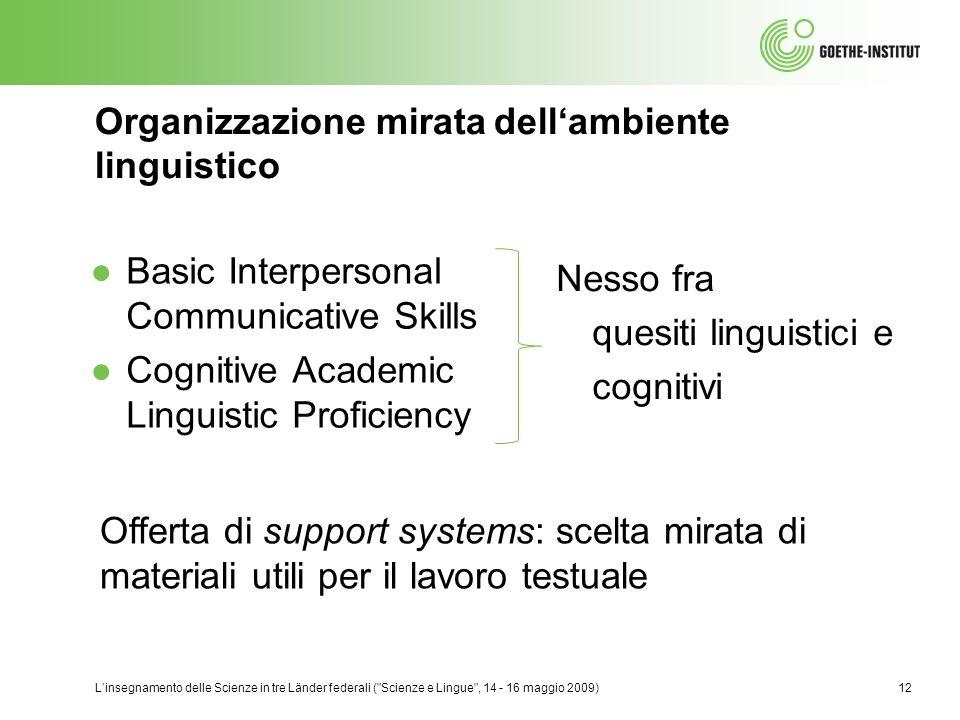 Organizzazione mirata dell'ambiente linguistico