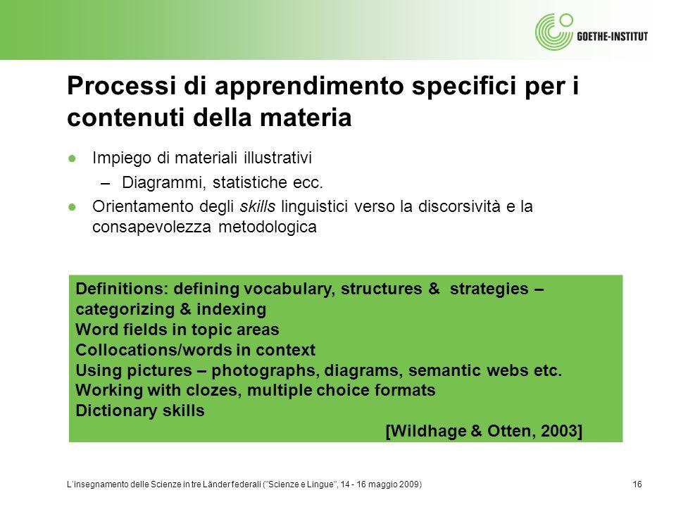 Processi di apprendimento specifici per i contenuti della materia