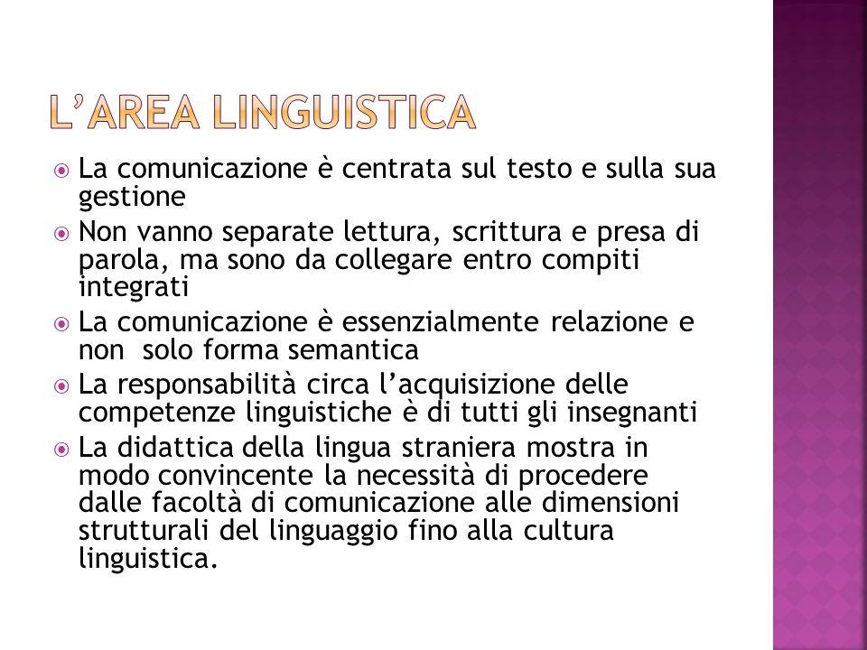 L'area linguistica La comunicazione è centrata sul testo e sulla sua gestione.
