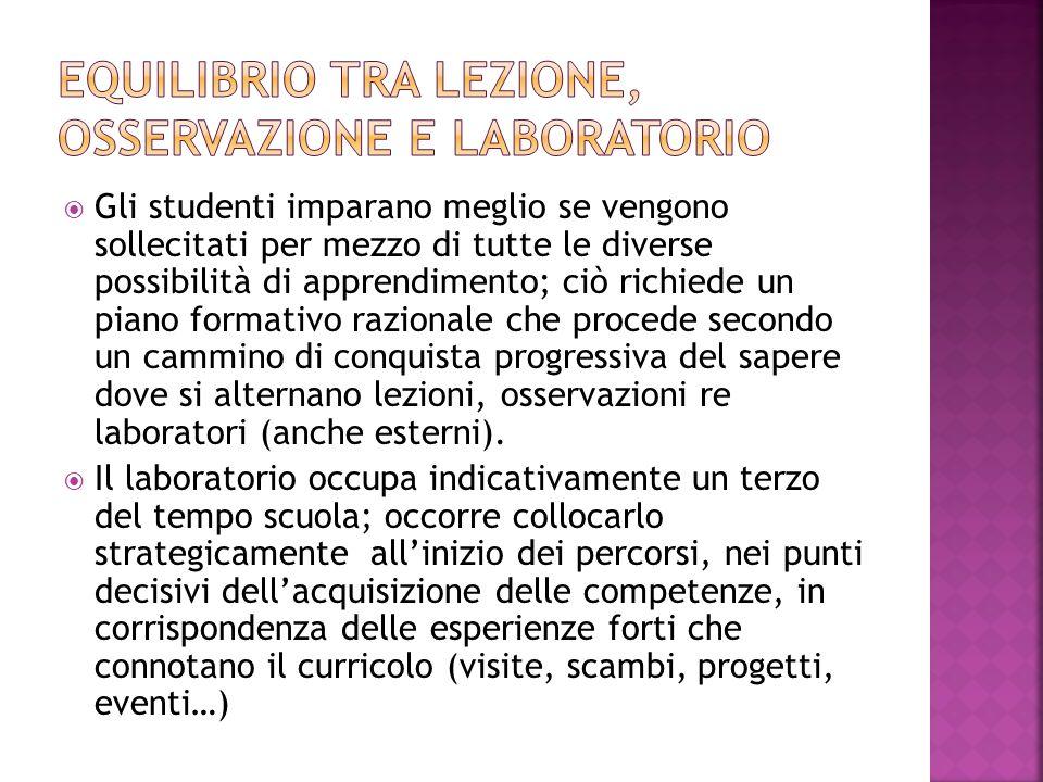 Equilibrio tra lezione, osservazione e laboratorio