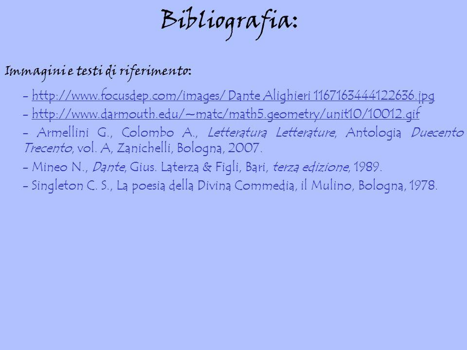 Bibliografia: Immagini e testi di riferimento:
