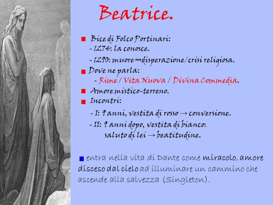 Beatrice. - I: 9 anni, vestita di rosso → conversione.