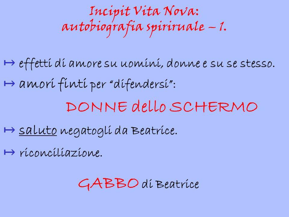 Incipit Vita Nova: autobiografia spiriruale – 1.