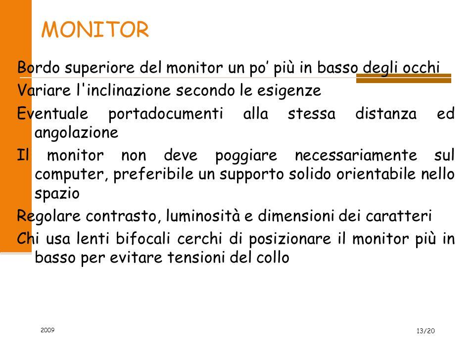MONITOR Bordo superiore del monitor un po' più in basso degli occhi