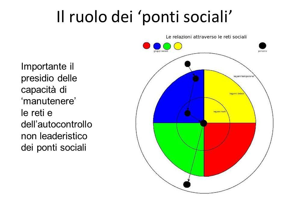 Il ruolo dei 'ponti sociali'