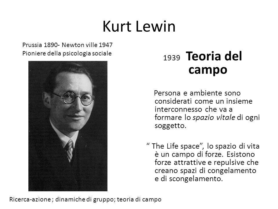 Kurt Lewin Prussia 1890- Newton ville 1947. Pioniere della psicologia sociale.