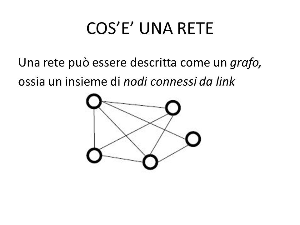 COS'E' UNA RETE Una rete può essere descritta come un grafo,
