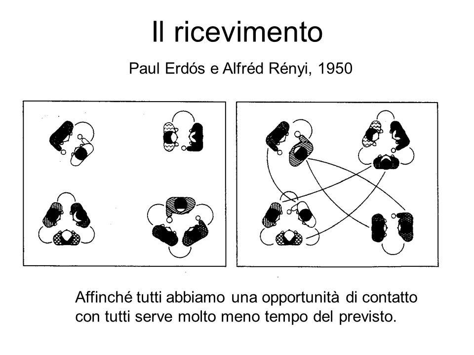 Paul Erdós e Alfréd Rényi, 1950