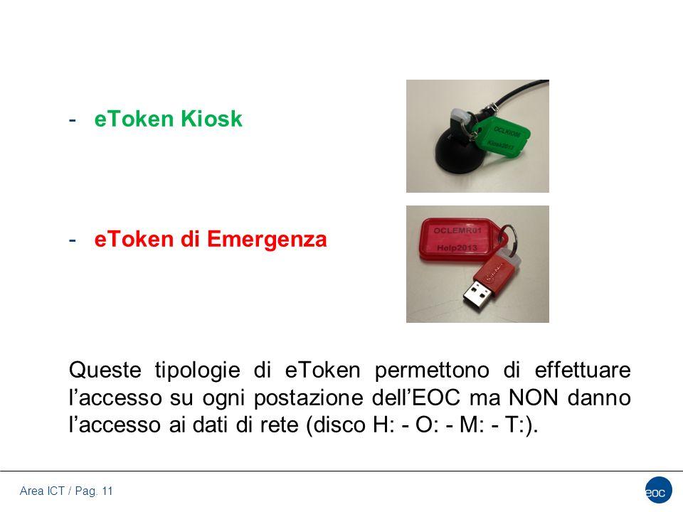 eToken Kiosk eToken di Emergenza.