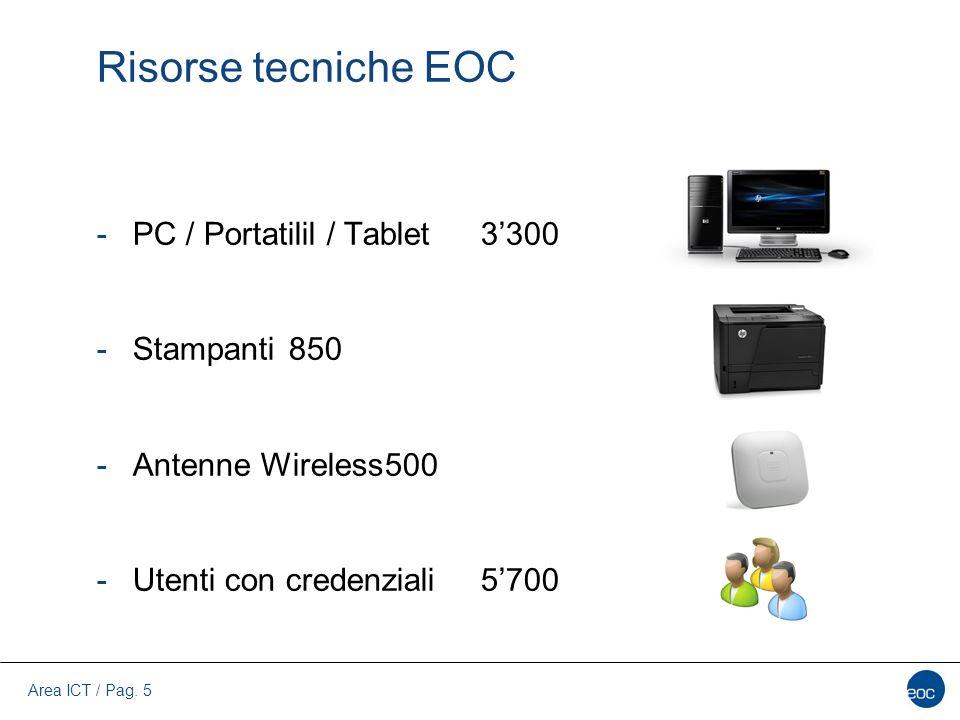 Risorse tecniche EOC PC / Portatilil / Tablet 3'300 Stampanti 850