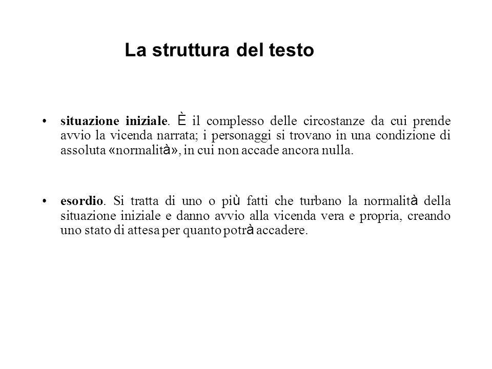 La struttura del testo