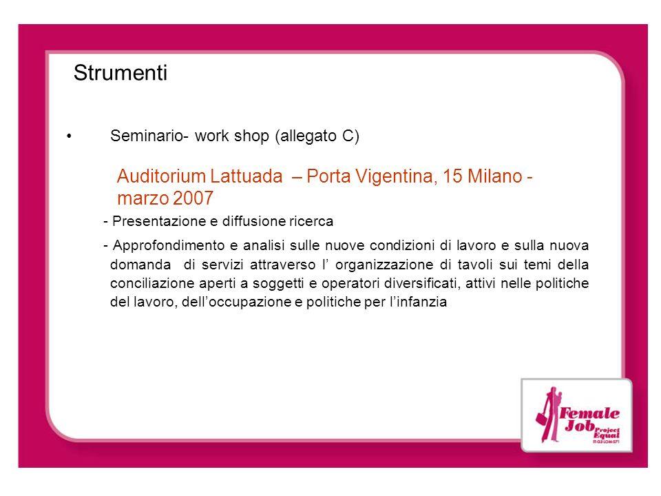 Strumenti Auditorium Lattuada – Porta Vigentina, 15 Milano -