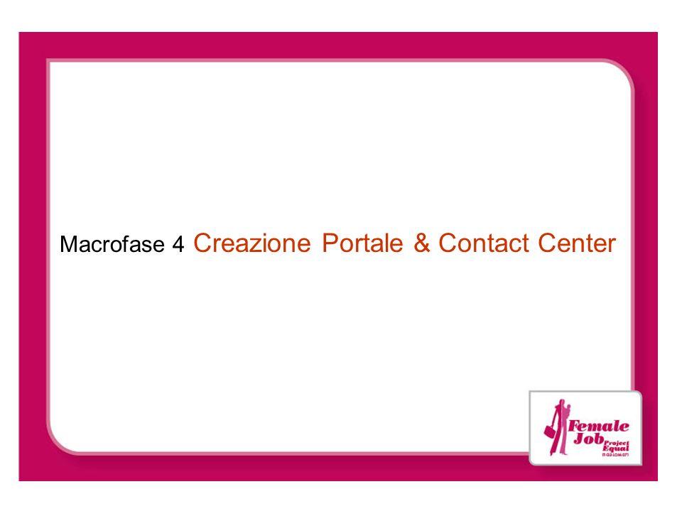Macrofase 4 Creazione Portale & Contact Center