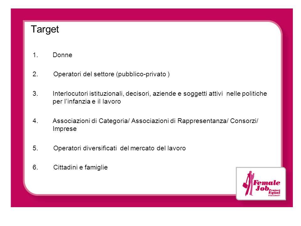 Target Donne 2. Operatori del settore (pubblico-privato )