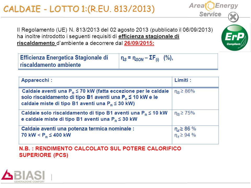 CALDAIE - LOTTO 1:(R.EU. 813/2013)